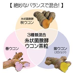 3種類のウコン配合